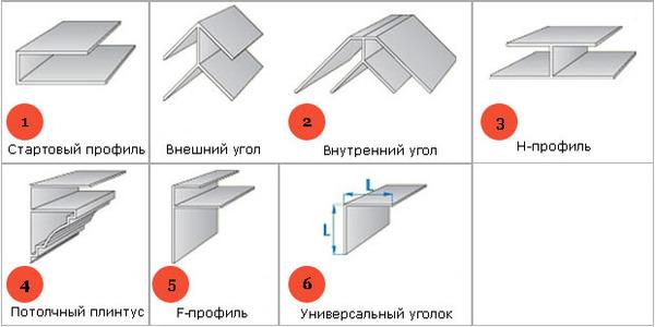 Как сделать угол пластиковая уголка