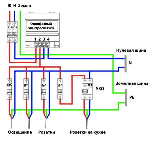 Схема подключения домашнего счетчика