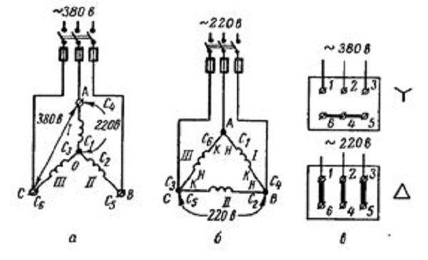 схема подключения 3х фазного двигателя станка трафик это когда