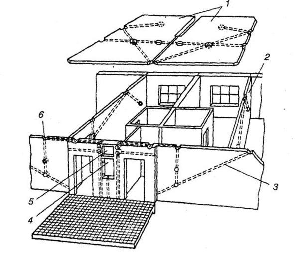 Бетонные здания