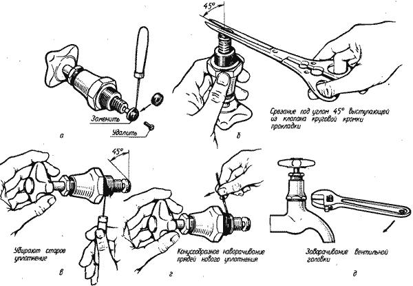 Схема работы по замене смесителей в ванне